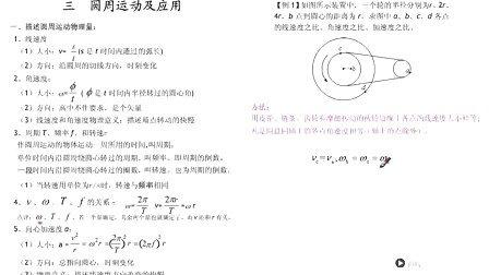 物理第一轮总复习周末辅导4-4-平抛运动和圆周运动