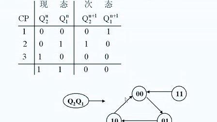 数字逻辑电路-东南大学-王晓蔚