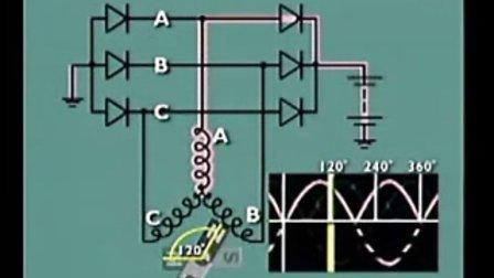 交流发电机整流原理1