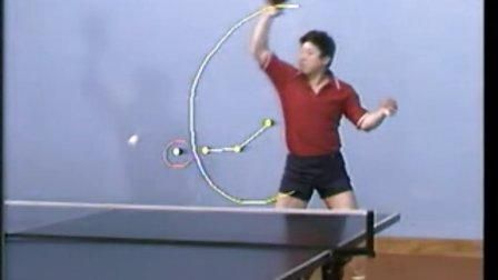 乒乓球教学视频:弧圈球