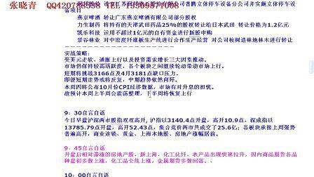 上海张晓青私募课程2010年11月11日(下跌是试金石;下跌是建仓好机会!)全长26分