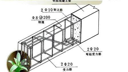 建筑,土木工程:钢筋入门教程/图片