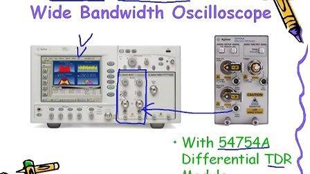 高频信号传输特性与电路测试---6-2-微网社区提供视频