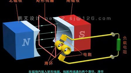 固定磁场交流发电机原理模型