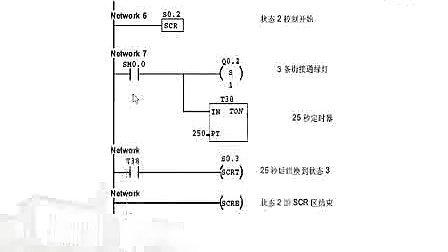 哈工大s7-200西门子plc视频教程第29讲