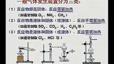 高三化学优质课展示《化学实验》杨老师