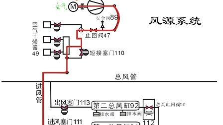 风源系统ss4g型电力机车