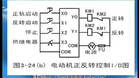例题:编出电动机正反转控制程序