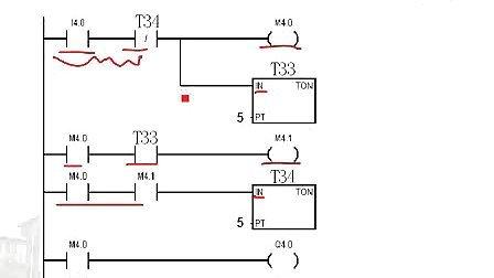 哈工大S7-200西门子PLC教程视频-播单-优酷方法检查的运动步骤和眼球图片