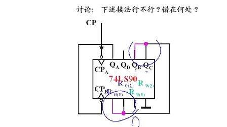 电路38集成电路74系列设计计数器