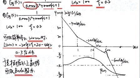北交大/北京交通大学914/917控制理论考研真题答案与