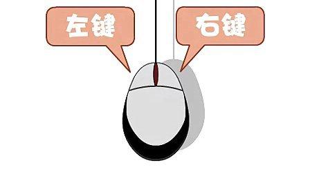 【学上网小课堂】鼠标的使用方法,详细步骤耐心讲解
