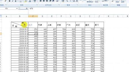 Excel2007实战技巧视频教程06-探究Excel2007斜线表头