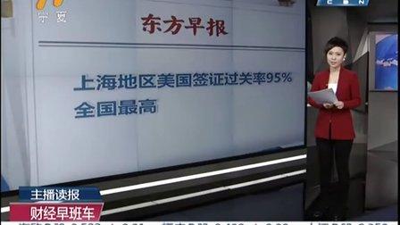东方早报:上海地区美国签证过关率95%  全国最高[财经早班车]