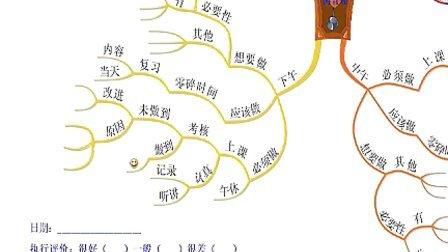 心智图时间管理簿的使用说明