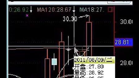 大阳110-15a电路图