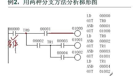 17可编程控制器-欧姆龙plc(40集)