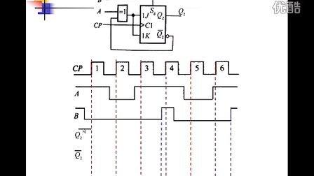 jk触发器的应用1