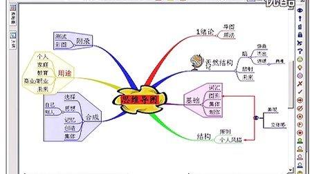 思维导图培训教程,如何教小学一年级学生绘制思维导图