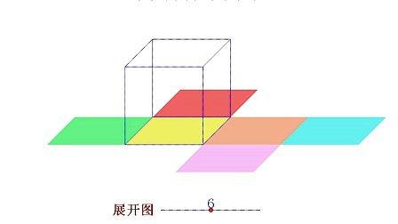 正方体11种展开图-直视包装盒平面展开图