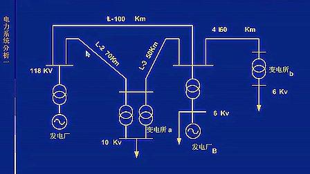 【西安交大】[电力系统分析Ⅰ]