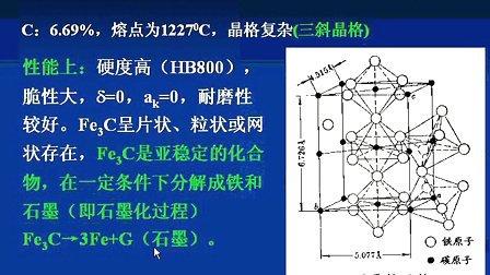 機械制造工程 02 01鐵碳合金相圖(一)