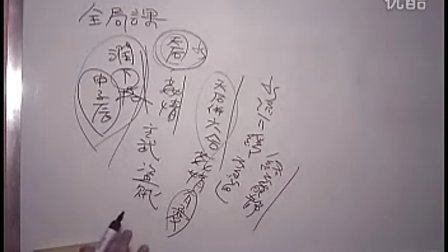 颜仕-大六壬神课-播单-优酷家具国外视频视频图片
