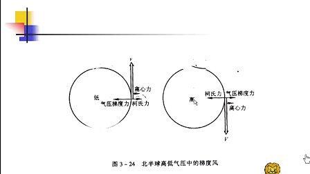 武汉大学 地学基础(自然地理学)