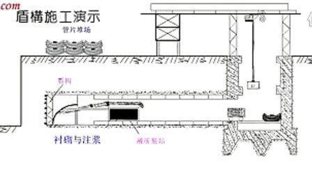 轨道电路定型图