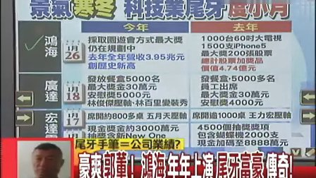 台湾顾问团20140113-台湾最令人羡慕的尾牙印刷公司送百万名车