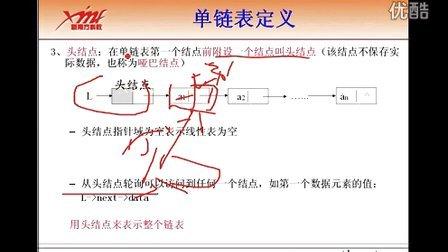 数据结构与算法 第二天002_链表——华中科技大学东莞嵌入式学习中心