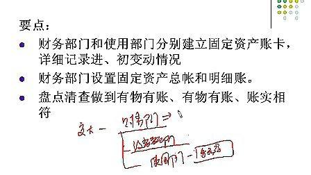 [上海交大]财务管理基础