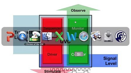 Cadence UVM SV Basics 7 - Sequence Item