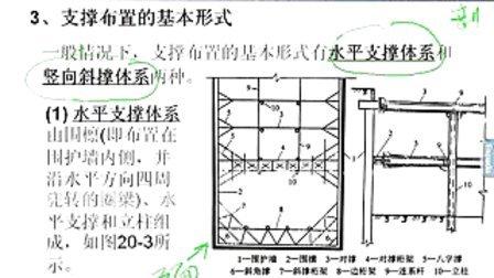 深基坑支护14 10支撑结构设计与施工(一)
