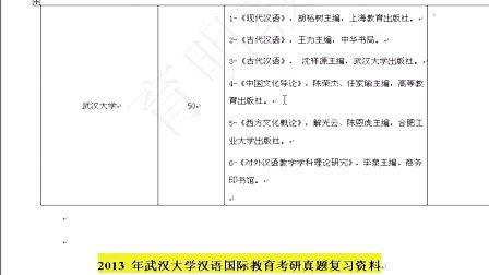 2013年武汉大学汉语国际教育考研复试参考书-复试导师联系