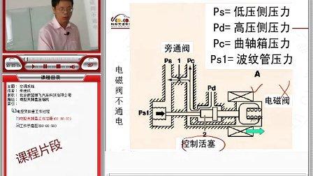 汽车维修视频教程 自动空调 电控变排量压缩机工作原理及检修