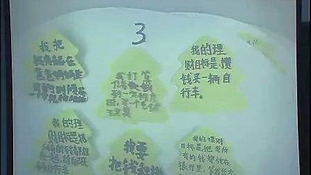 小小理财家 侣同珍 江苏省小学综合实践优质课评比暨观摩