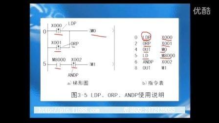 plc编程入门 plc视频教程图片