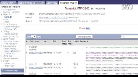 Browsing SNPs and Copy Number Variation in Ensembl