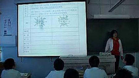 高中数学《双曲线的复习》门淑玲