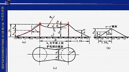 [西安交通大学]高电压技术