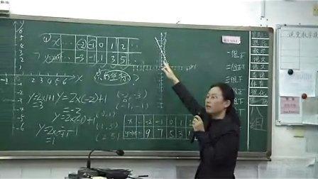 初中数学教学课例图片