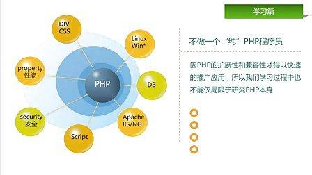 《PHP蚂蚁全集视频》教程网络mayill-专辑-精灵3操作指南图片