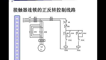 电工基础知识_km联锁正反转控制线路_标清