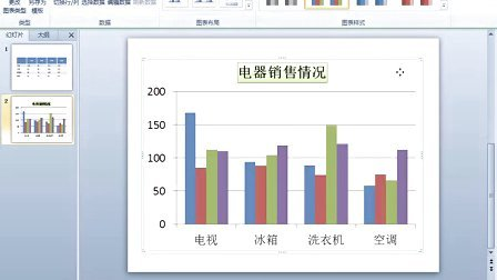PowerPoint 入门到精通系列课程(2)从零开始组建 PPT--构建PPT内容