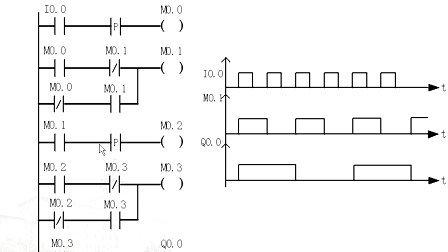 西门子S7-200PLC教程素描(全38集)-播单-优嘴视频教程部图片