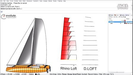 140219_EvoluteTools_DLOFT_Introduction