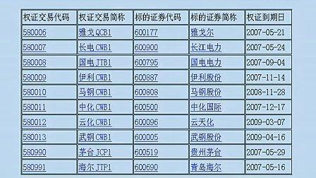 上海交大证券投资分析