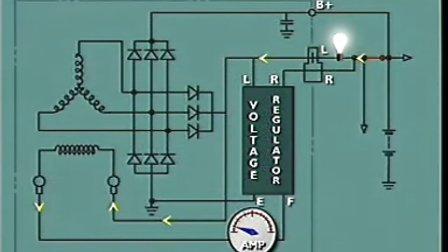汽车发电机原理维修6