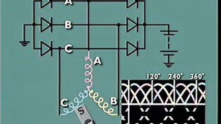 汽车发电机原理维修4